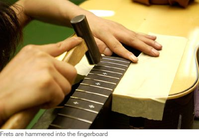 Hammering the frets