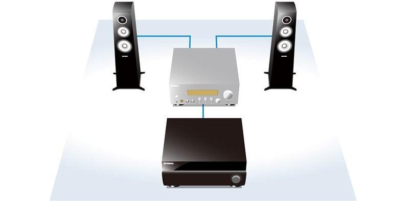 4-channels sound 64bit yamaha driver win7